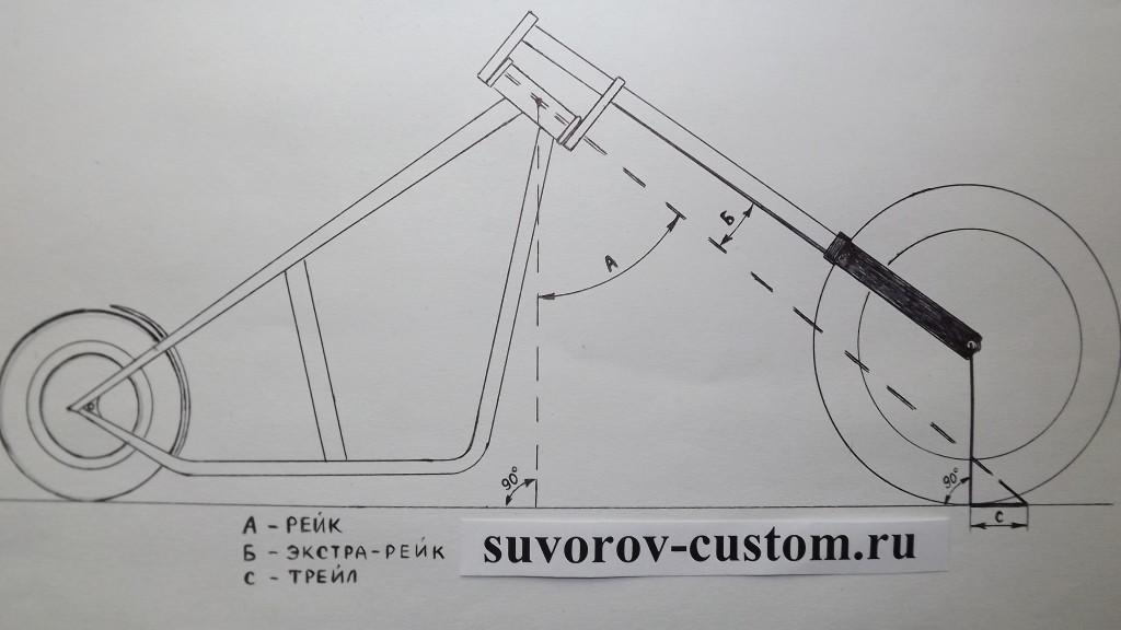 геометрия передней части мотоцикла.