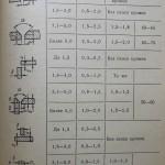 таблица для подготовки кромок при сварке.