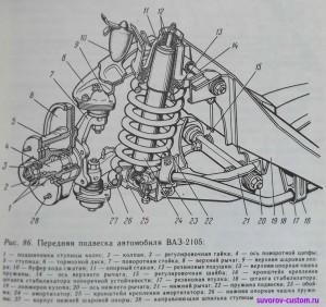 передняя подвеска классических (заднеприводных) Жигулей