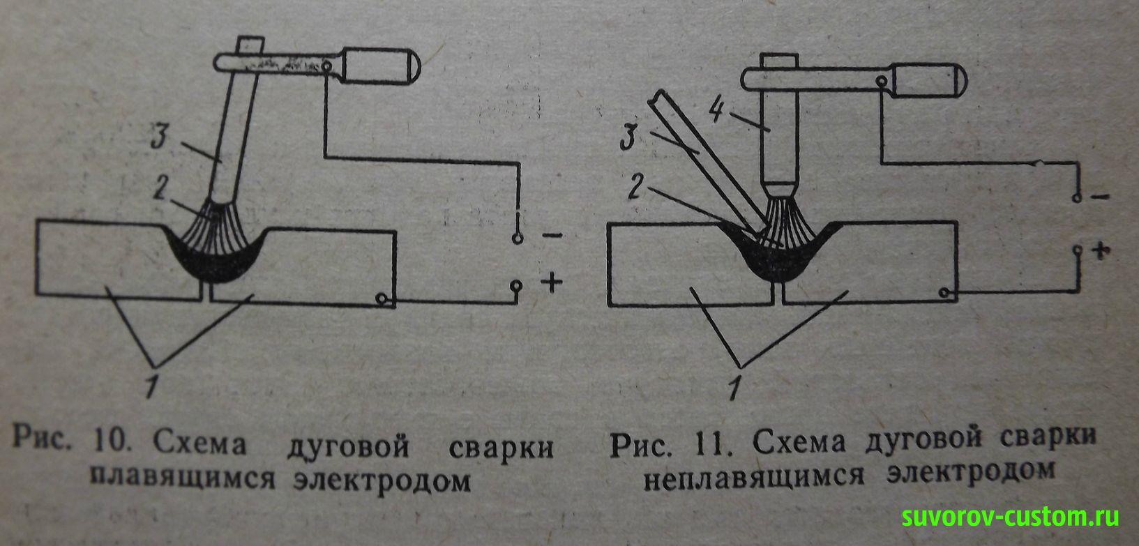 Сварочный аппарат для сварки тонкого металла своими руками