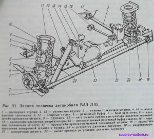 задняя зависимая подвеска классических Жигулей