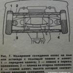 измерение угла схождения колёс