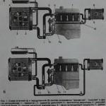 штатная и переделанная система охлаждения