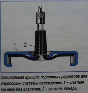 крышка с вентилем для опрессовки системы охлаждения