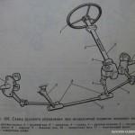 схема механизма рулевого управления