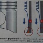 форма юбки поршня