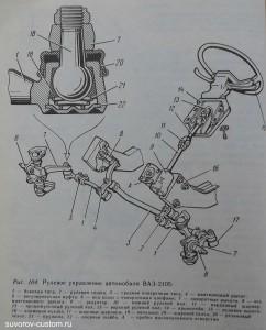 рулевое управление классических Жигулей