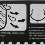 профиль протектора покрышки