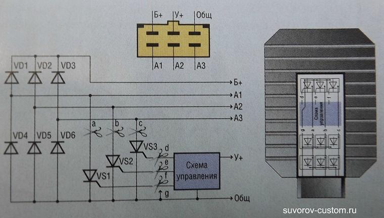 схема ремонта реле-регулятора