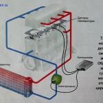 электрическая помпа в системе охлаждения
