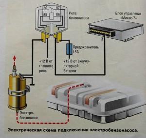 электросхема подключения бензонасоса