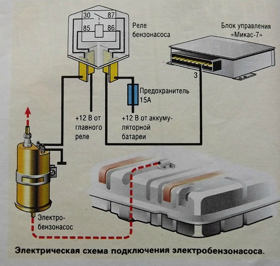 электросхема подключения электробензонасоса на классику