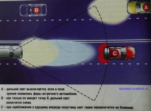 фары автомобиля с автоматическим переключением