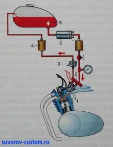 сольвентная установка для промывки форсунок