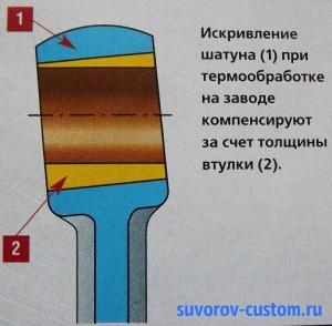 Обработка втулки на кривом шатуне.