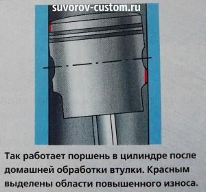 Поршень в цилиндре с перекосом