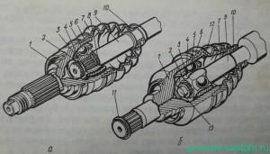 Шарниры равных угловых скоростей (ШРУС) переднеприводного автомобиля.