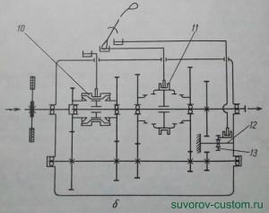 Рис. (2) Схема коробки передач с шестернями постоянного зацепления.