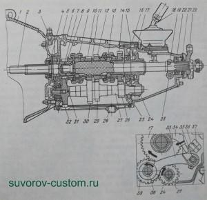 Коробка передач вазовской классики