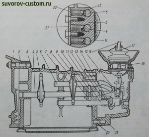 Механизм переключения коробки передач.