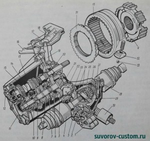 Четырёхскоростная коробка передач ВАЗ 2108.