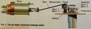Механизм привода замка багажника.