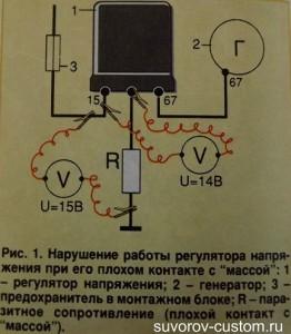 Нарушение работы реле-регулятора от плохого контакта.