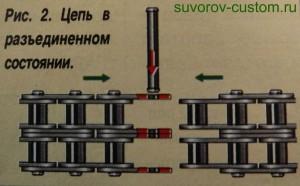 Распрессованная цепь ГРМ.