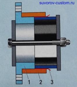 Изготовление нового резинового патрубка