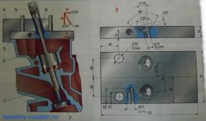 Выпрессовка направляющей втулки переднеприводных вазов