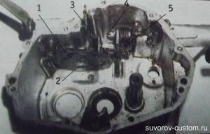 Детали механизма переключения передач.