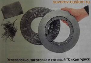 Керамический тормозной диск.