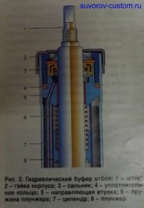Устройство гидравлического буфера отбоя.