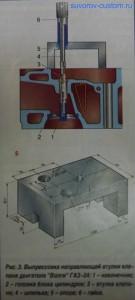 выпрессовка направляющей втулки Волговского мотора