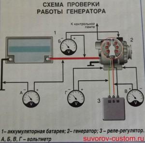 схема проверки генератора.