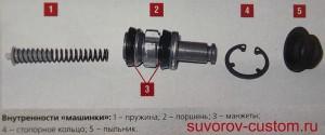Внутренности главного тормозного цилиндра.