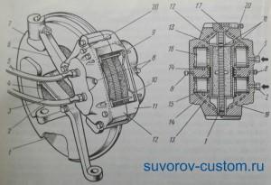 Многопоршневой тормозной механизм, состоящий из двух половинок.