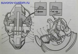 Тормозной механизм переднего колеса отечественной машины.