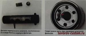 детали перепускного клапана и фильтра.