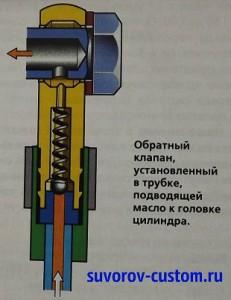 обратный клапан системы смазки.