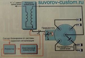 Добавление резистора и инвертора.