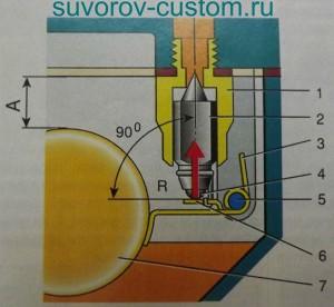 Игольчатый клапан карбюратора Озон.