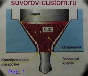 Отложения на клапане форсунки