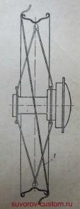 Проверка с помощью верёвки точности установки ступицы относительно обода.