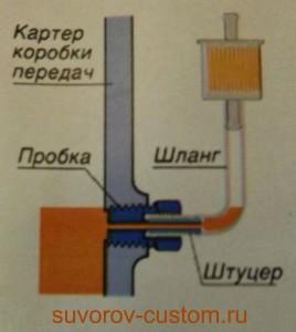 Трубка показывающая уровень масла в картере КП