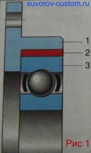 Восстановление посадочного отверстия с помощью втулки.