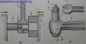 Выпрессовка изношенной втулки, с помощью приспособлений.