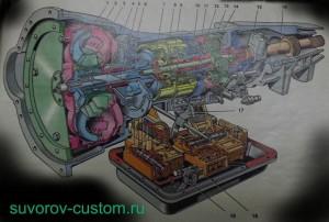 Детали автоматической коробки передач.