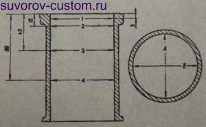 Места замера цилиндра нутромером.
