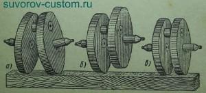 Неисправности кривошипа, устраняемые при центровке.